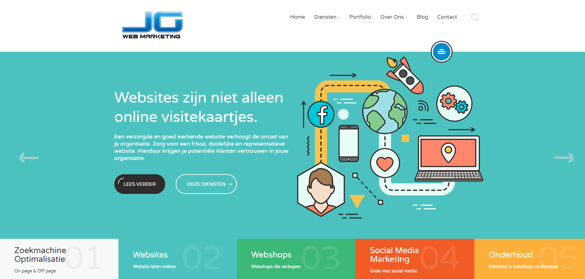 Internet marketing Arnhem